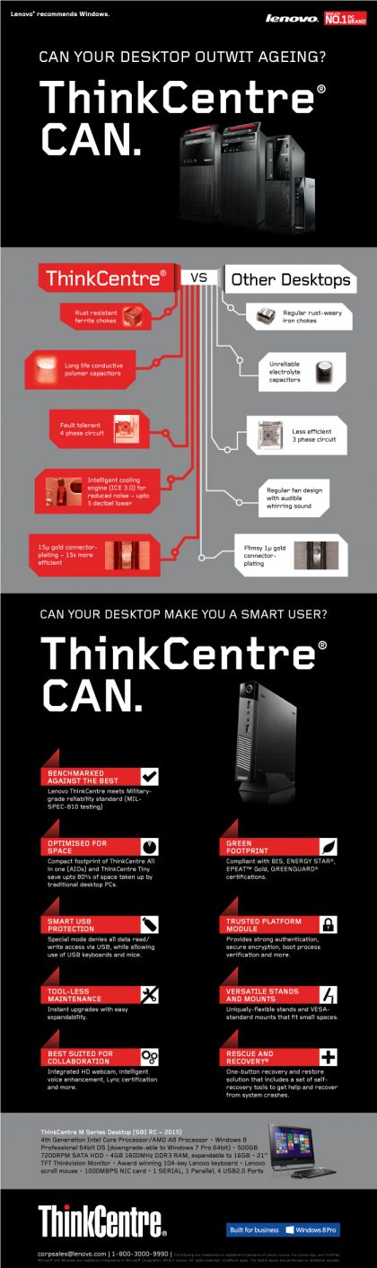 Lenovo Thinkcentre Infographic