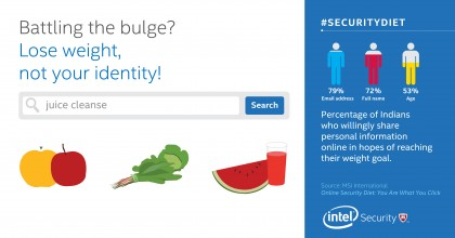 Intel Security Online Diet Social Posts